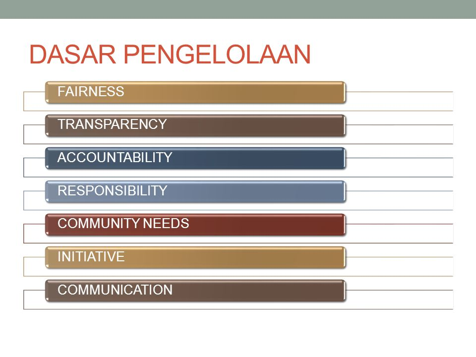 DASAR PENGELOLAAN FAIRNESS TRANSPARENCY ACCOUNTABILITY RESPONSIBILITY