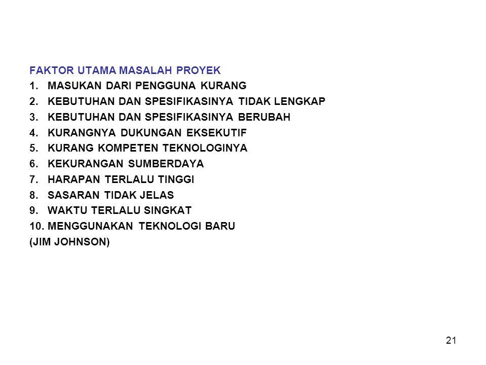 FAKTOR UTAMA MASALAH PROYEK