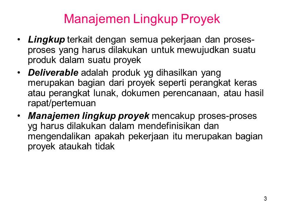 Manajemen Lingkup Proyek