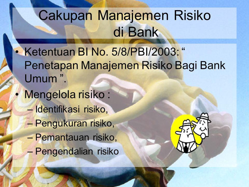 Cakupan Manajemen Risiko di Bank