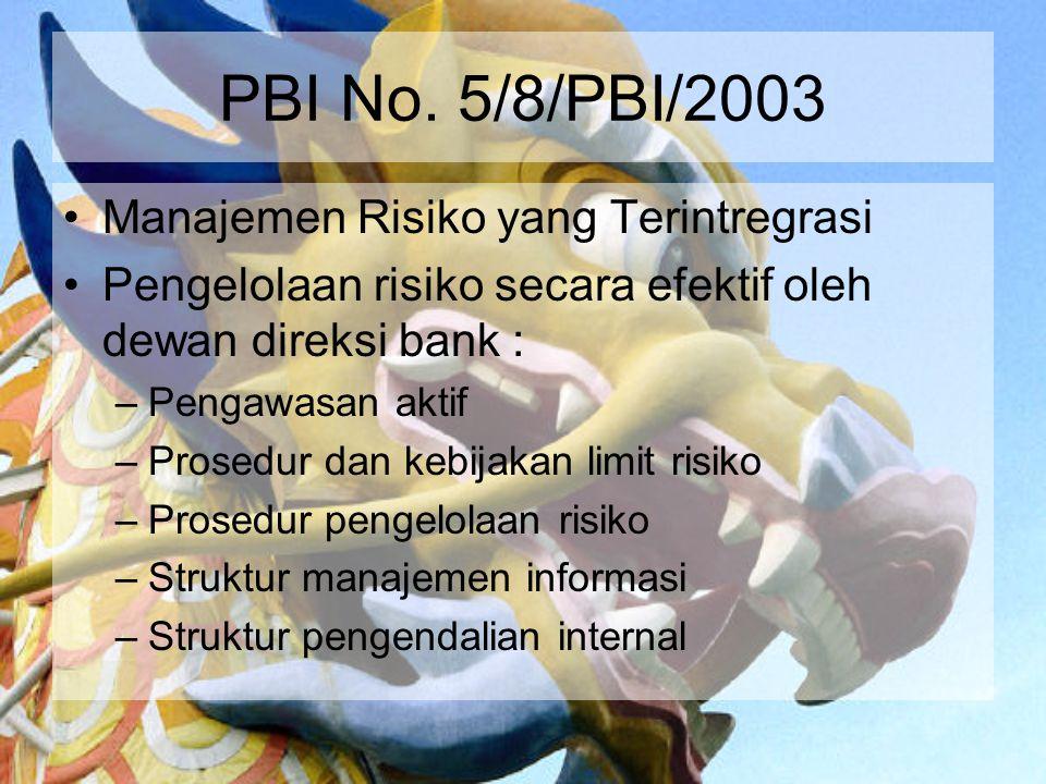 PBI No. 5/8/PBI/2003 Manajemen Risiko yang Terintregrasi