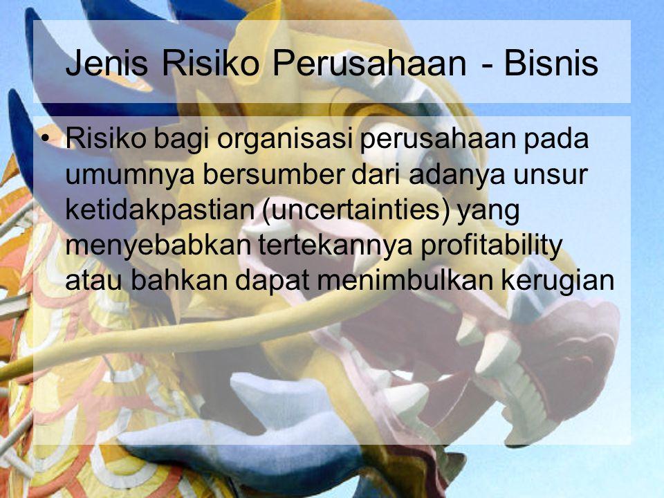 Jenis Risiko Perusahaan - Bisnis