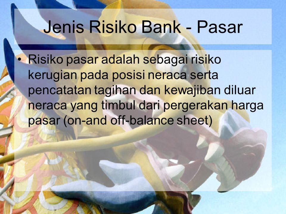 Jenis Risiko Bank - Pasar
