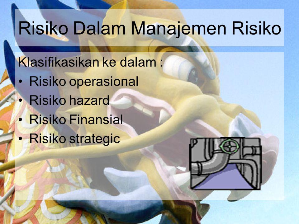 Risiko Dalam Manajemen Risiko