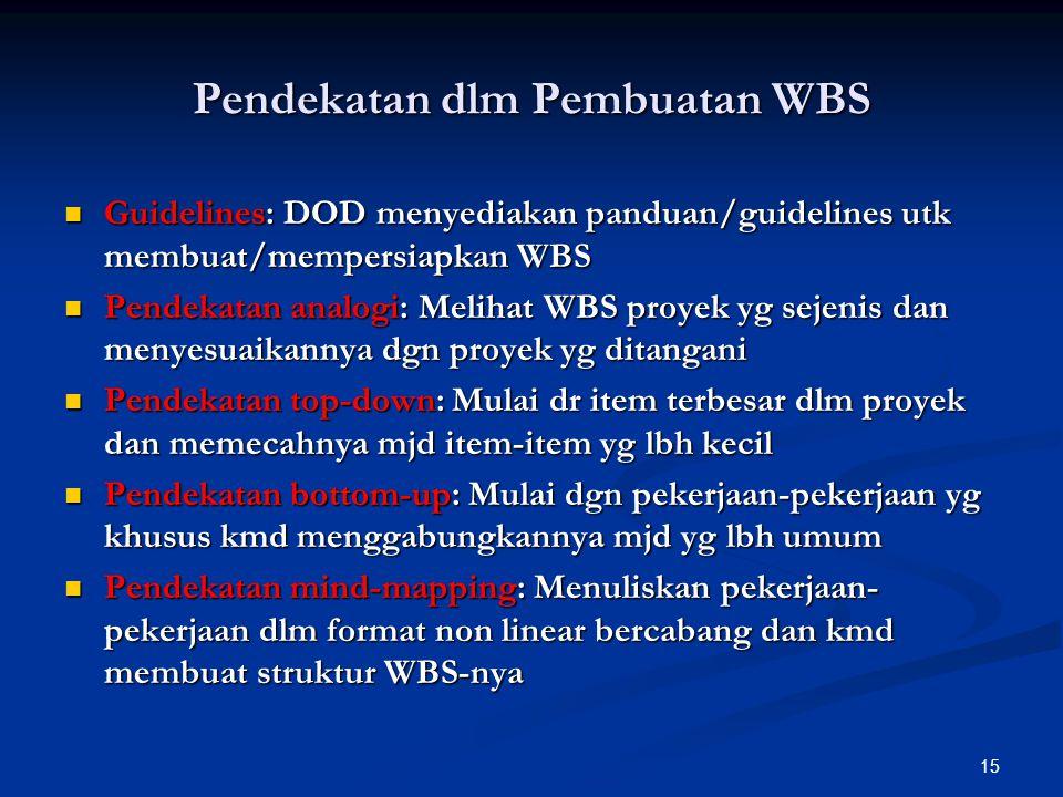 Pendekatan dlm Pembuatan WBS