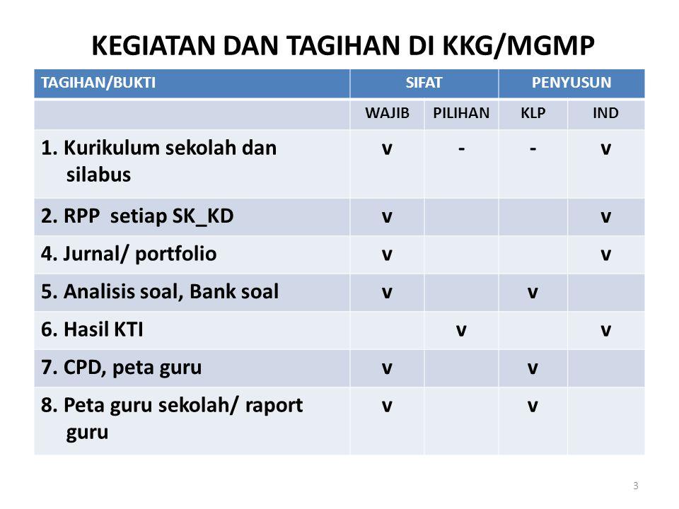 KEGIATAN DAN TAGIHAN DI KKG/MGMP
