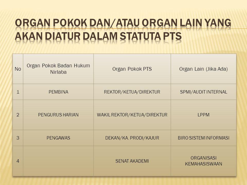 ORGAN POKOK DAN/ATAU ORGAN LAIN YANG AKAN DIATUR DALAM STATUTA PTS