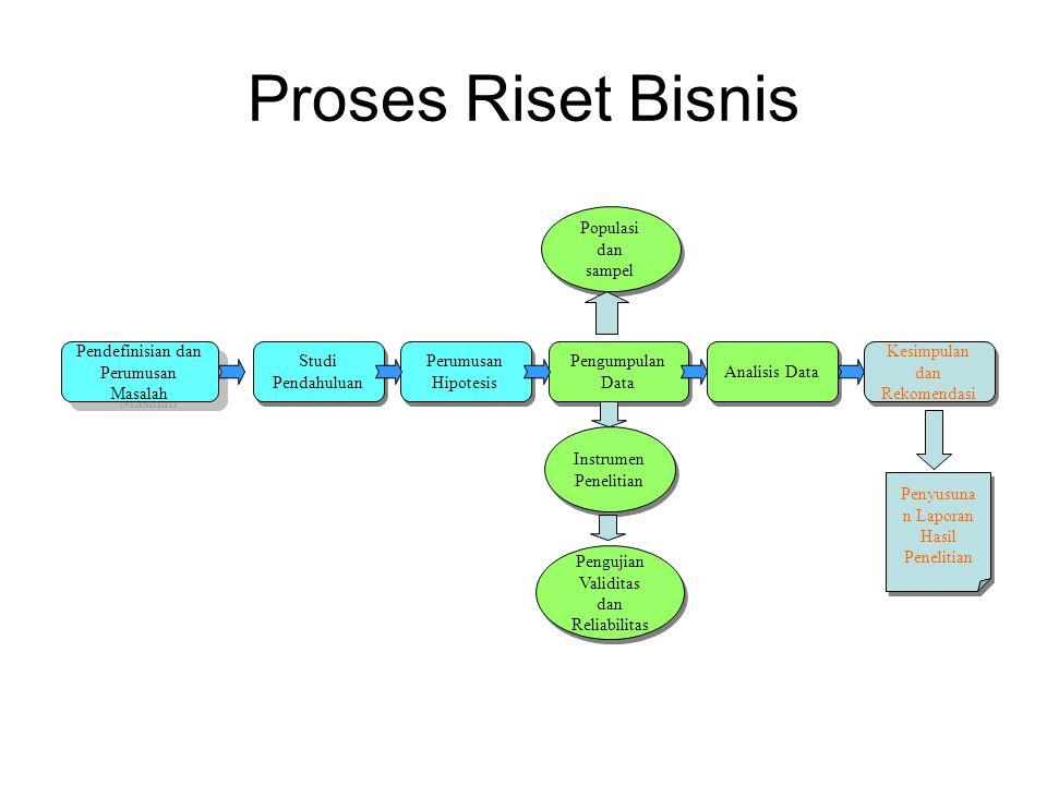 Proses Riset Bisnis Pendefinisian dan Perumusan Masalah