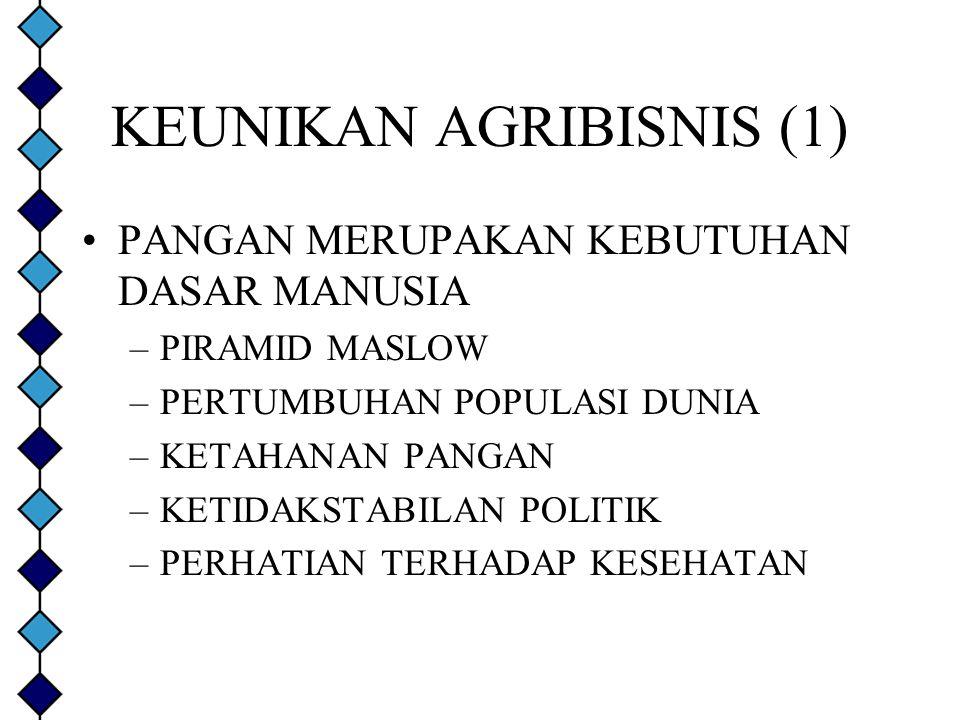 KEUNIKAN AGRIBISNIS (1)