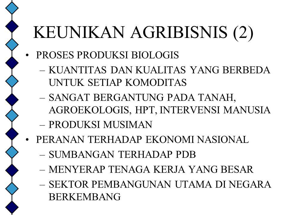 KEUNIKAN AGRIBISNIS (2)