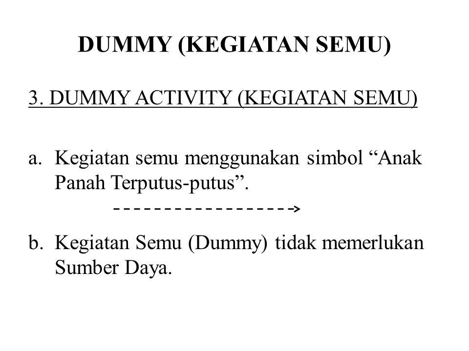 DUMMY (KEGIATAN SEMU) 3. DUMMY ACTIVITY (KEGIATAN SEMU)