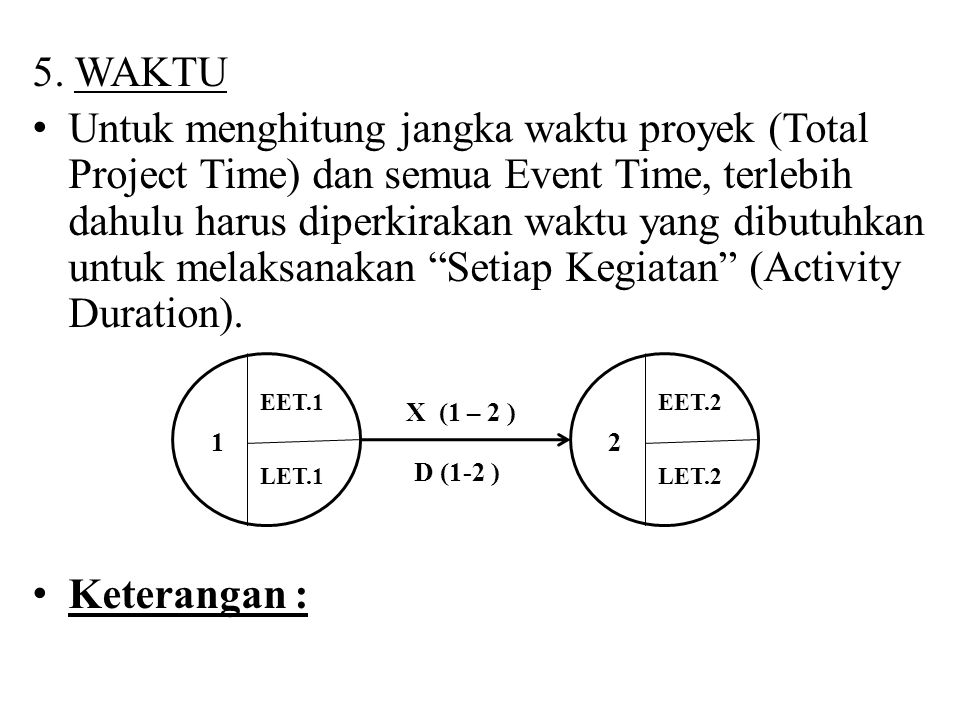 5. WAKTU