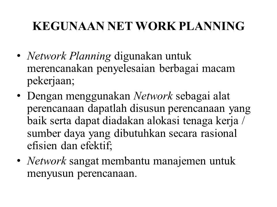 KEGUNAAN NET WORK PLANNING