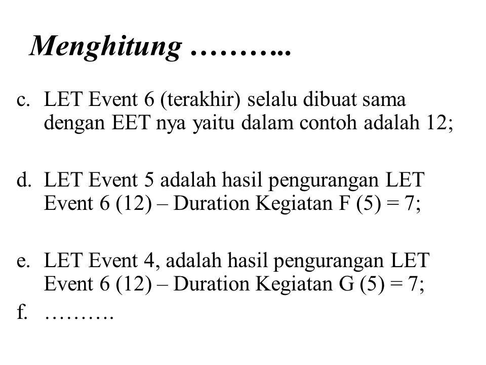 Menghitung ……….. LET Event 6 (terakhir) selalu dibuat sama dengan EET nya yaitu dalam contoh adalah 12;