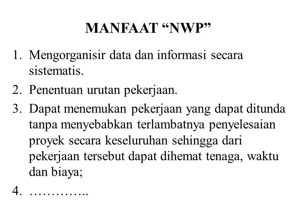 MANFAAT NWP Mengorganisir data dan informasi secara sistematis.