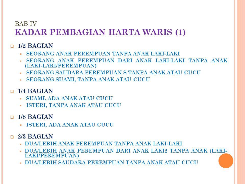 BAB IV KADAR PEMBAGIAN HARTA WARIS (1)