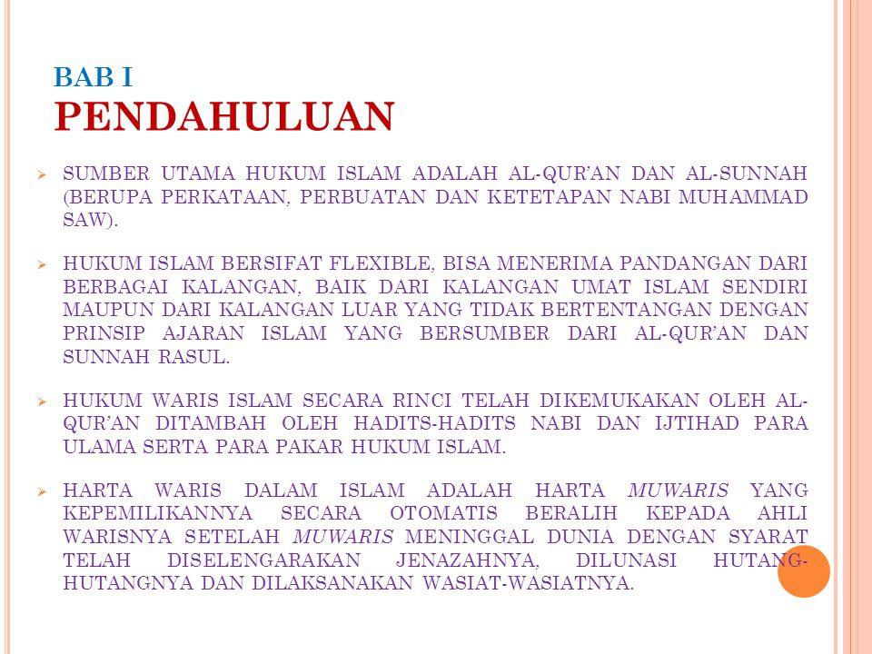 BAB I PENDAHULUAN SUMBER UTAMA HUKUM ISLAM ADALAH AL-QUR'AN DAN AL-SUNNAH (BERUPA PERKATAAN, PERBUATAN DAN KETETAPAN NABI MUHAMMAD SAW).