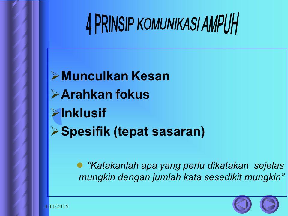 4 PRINSIP KOMUNIKASI AMPUH