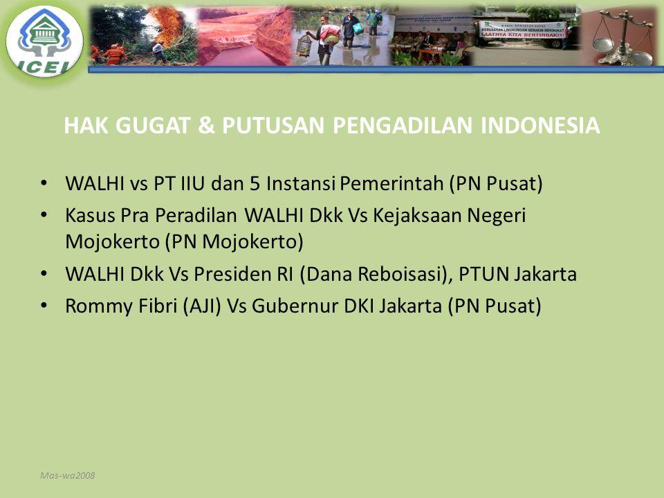 HAK GUGAT & PUTUSAN PENGADILAN INDONESIA