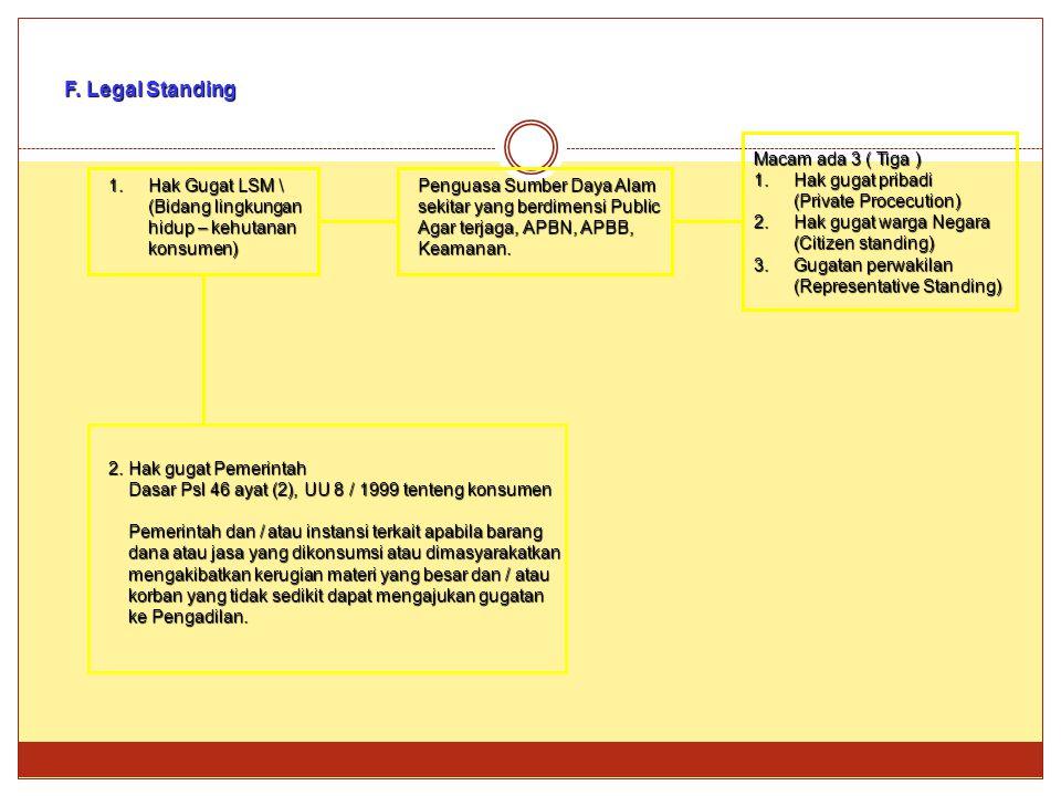 F. Legal Standing Macam ada 3 ( Tiga ) Hak gugat pribadi