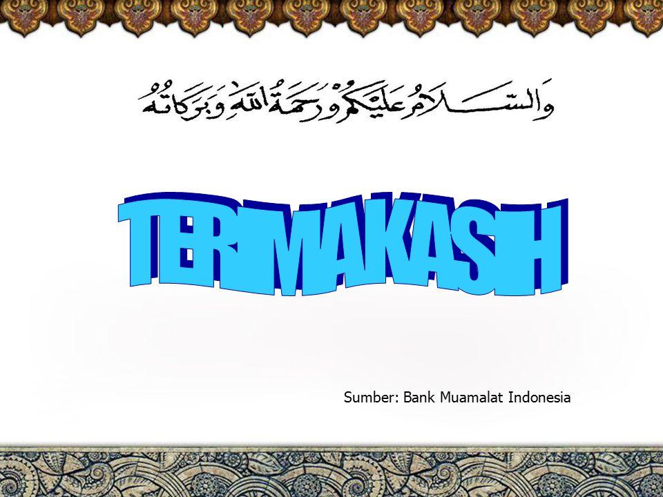 TERIMA KASIH Sumber: Bank Muamalat Indonesia