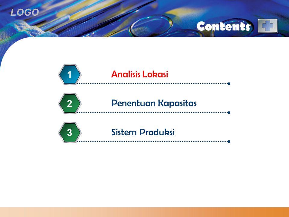 Contents 1 Analisis Lokasi 2 Penentuan Kapasitas 3 Sistem Produksi