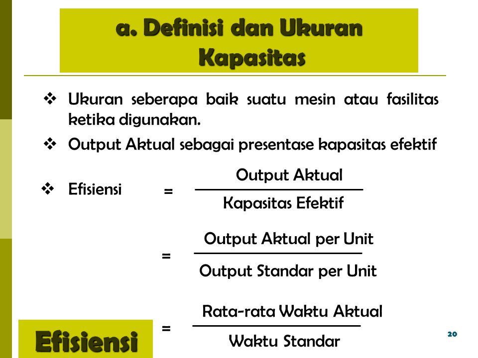 a. Definisi dan Ukuran Kapasitas