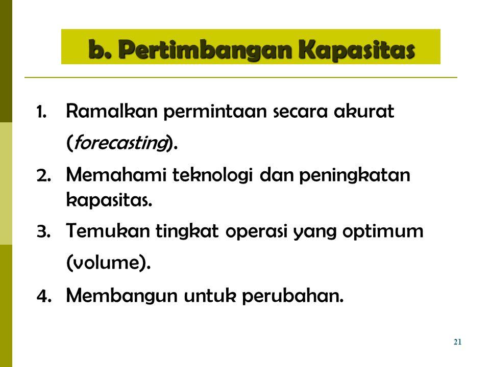 b. Pertimbangan Kapasitas