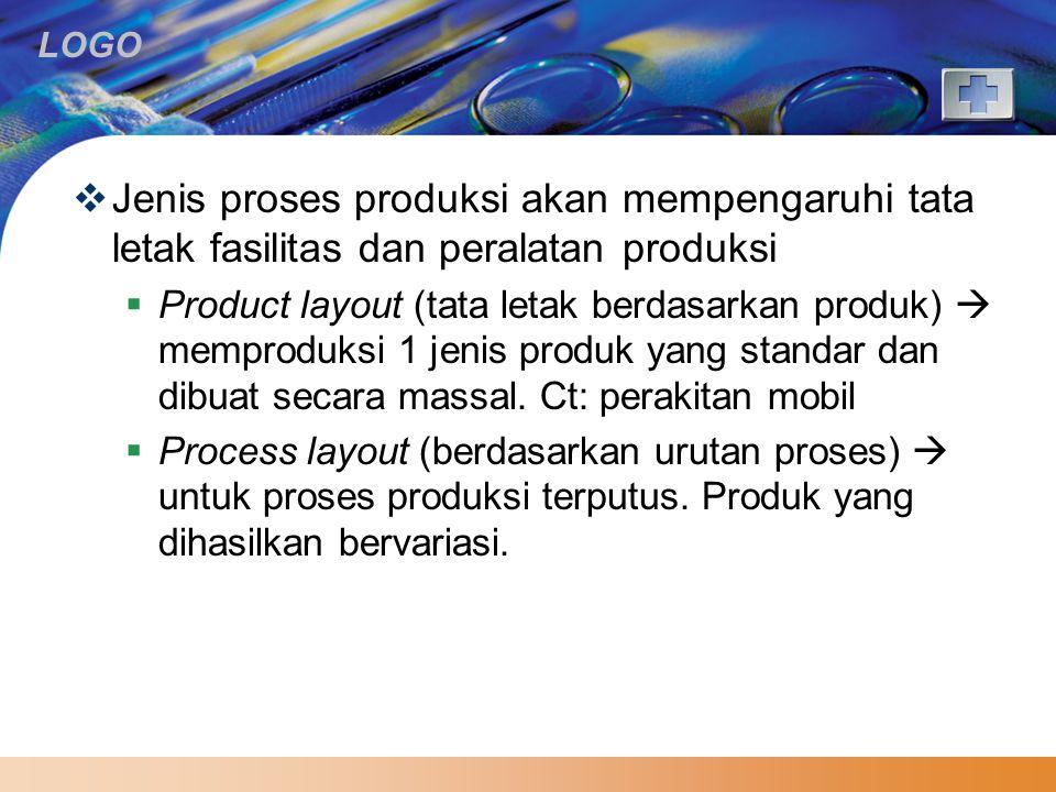 Jenis proses produksi akan mempengaruhi tata letak fasilitas dan peralatan produksi