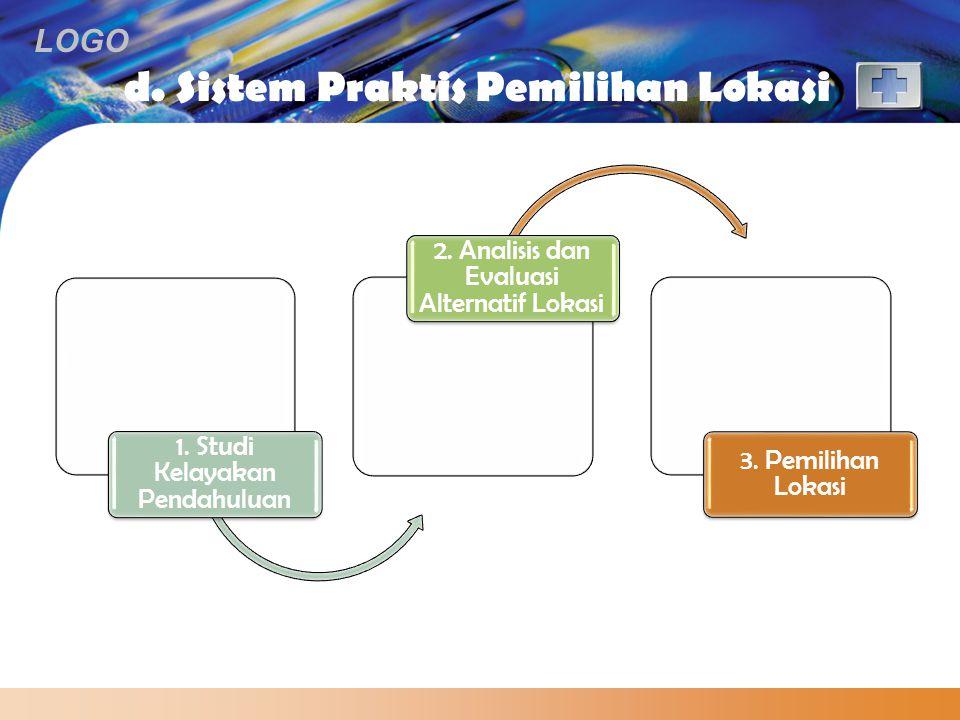d. Sistem Praktis Pemilihan Lokasi