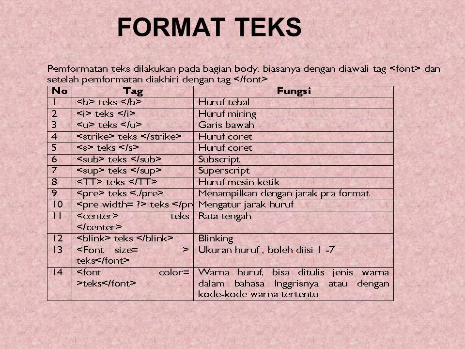 FORMAT TEKS