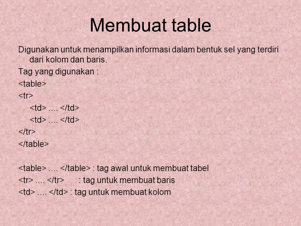 Membuat table Digunakan untuk menampilkan informasi dalam bentuk sel yang terdiri dari kolom dan baris.