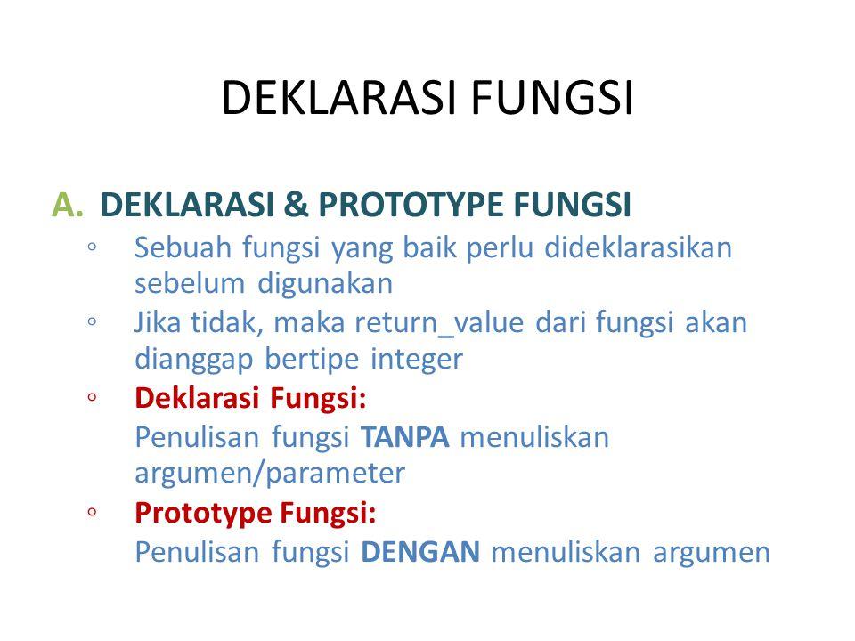 DEKLARASI FUNGSI DEKLARASI & PROTOTYPE FUNGSI
