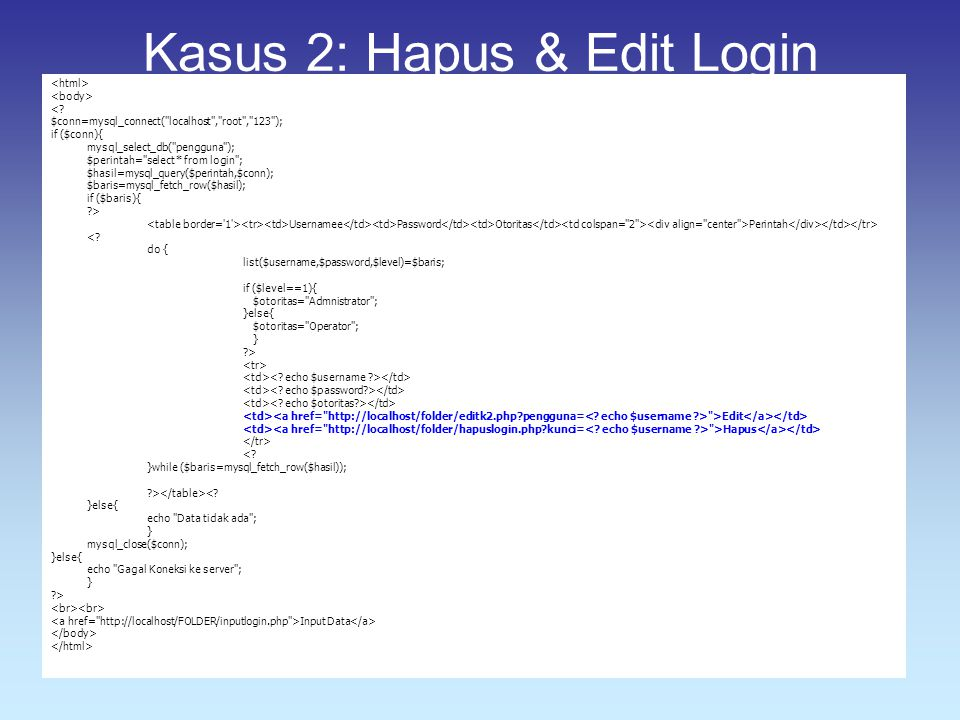 Kasus 2: Hapus & Edit Login