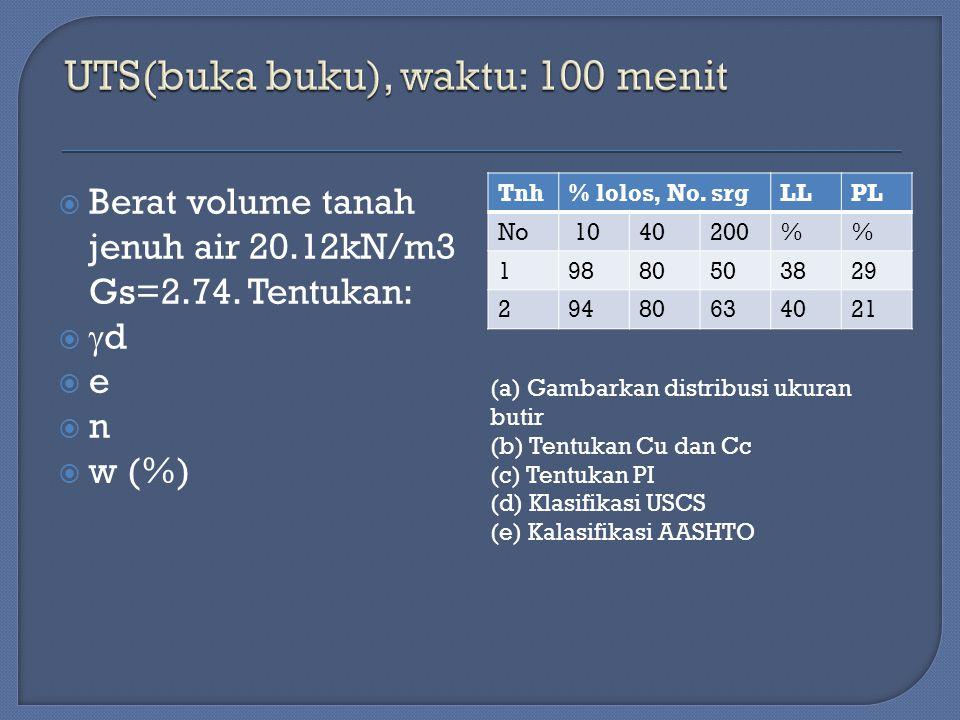 UTS(buka buku), waktu: 100 menit