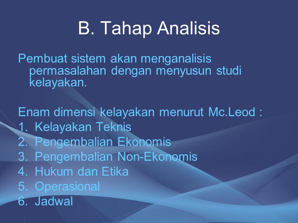 B. Tahap Analisis Pembuat sistem akan menganalisis permasalahan dengan menyusun studi kelayakan. Enam dimensi kelayakan menurut Mc.Leod :