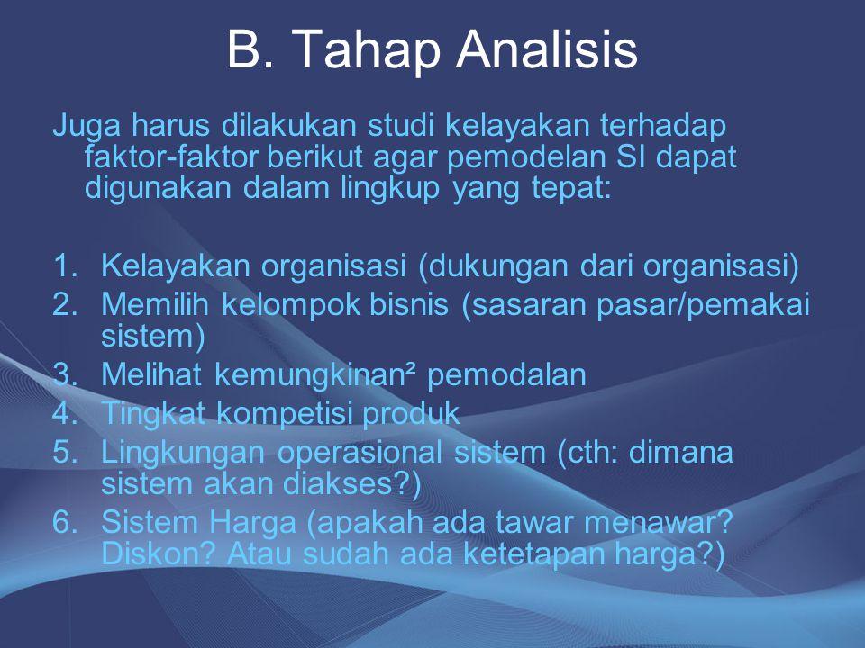B. Tahap Analisis Juga harus dilakukan studi kelayakan terhadap faktor-faktor berikut agar pemodelan SI dapat digunakan dalam lingkup yang tepat: