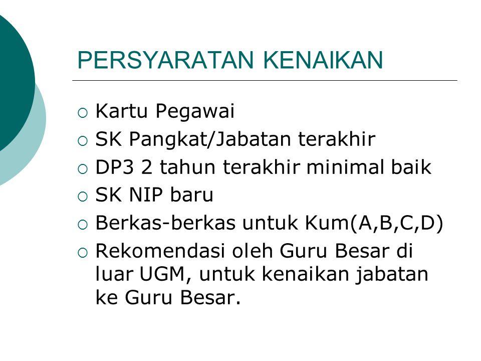 PERSYARATAN KENAIKAN Kartu Pegawai SK Pangkat/Jabatan terakhir