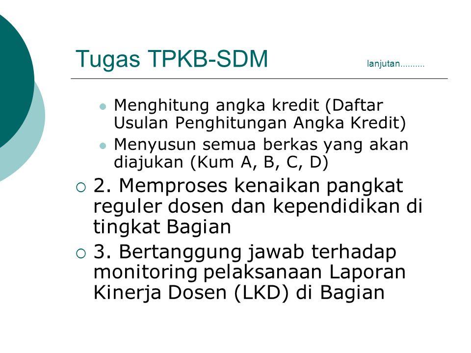 Tugas TPKB-SDM lanjutan..........