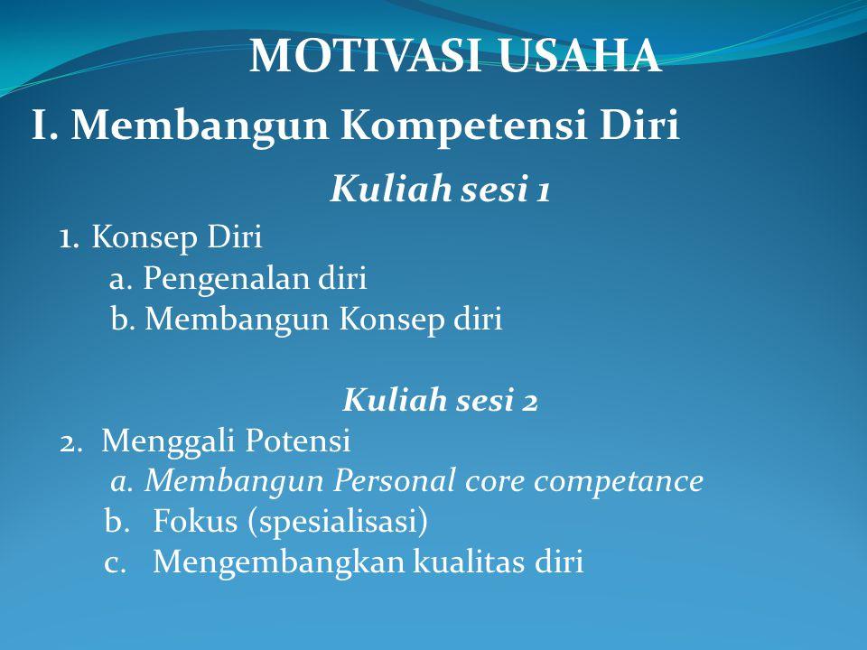 MOTIVASI USAHA I. Membangun Kompetensi Diri Kuliah sesi 1 Konsep Diri
