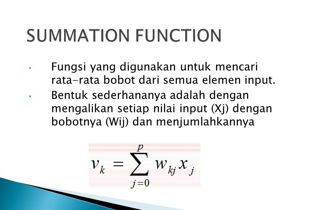 SUMMATION FUNCTION Fungsi yang digunakan untuk mencari rata-rata bobot dari semua elemen input.