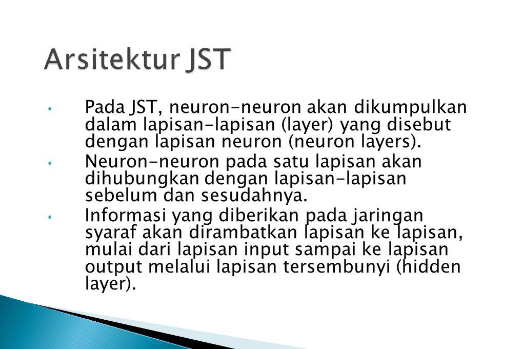 Arsitektur JST Pada JST, neuron-neuron akan dikumpulkan dalam lapisan-lapisan (layer) yang disebut dengan lapisan neuron (neuron layers).