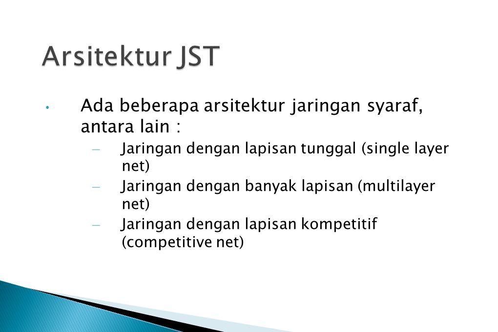 Arsitektur JST Ada beberapa arsitektur jaringan syaraf, antara lain :