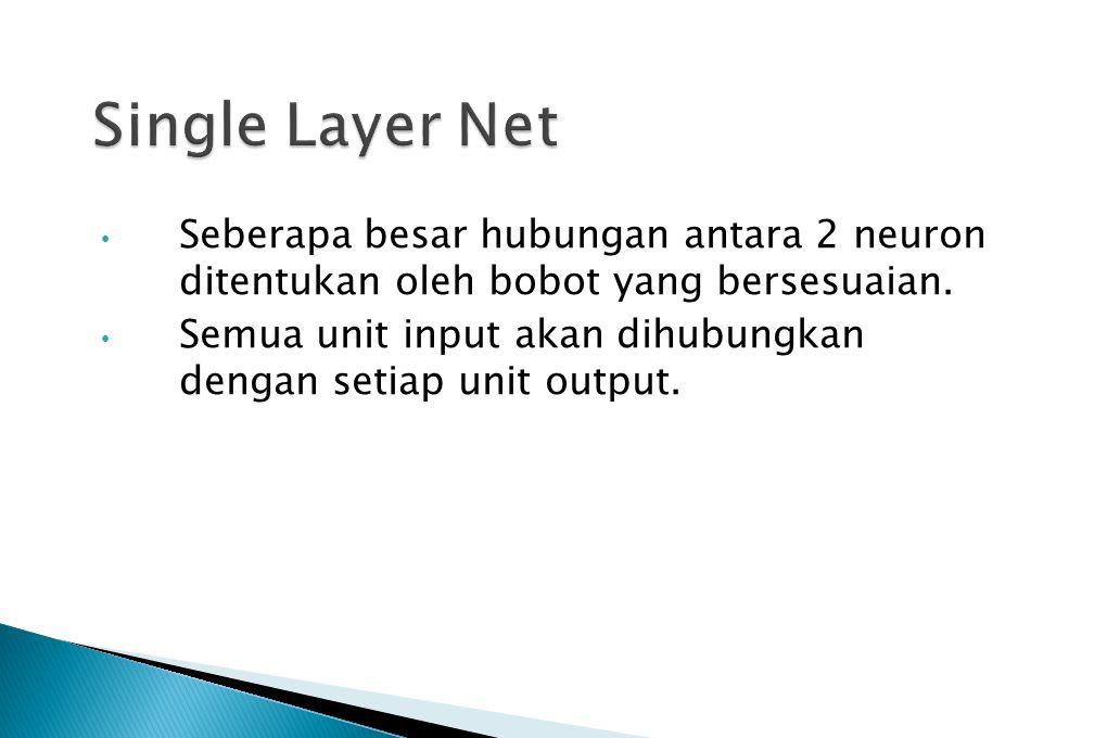 Single Layer Net Seberapa besar hubungan antara 2 neuron ditentukan oleh bobot yang bersesuaian.
