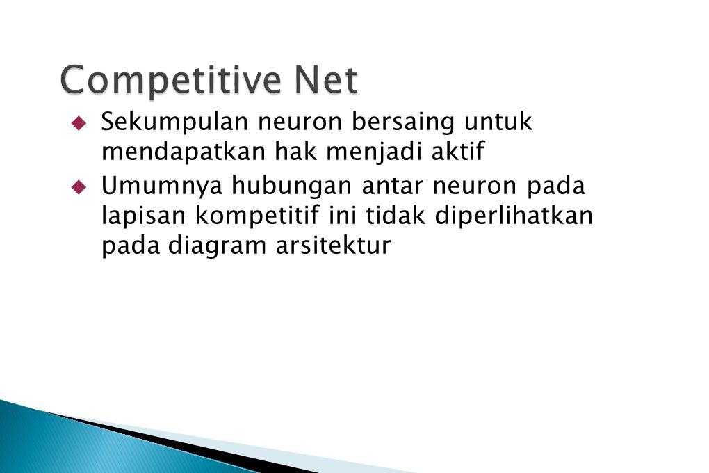 Competitive Net Sekumpulan neuron bersaing untuk mendapatkan hak menjadi aktif.