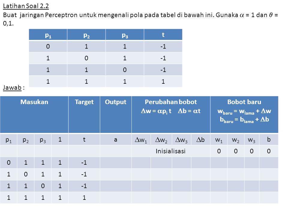 Latihan Soal 2.2 Buat jaringan Perceptron untuk mengenali pola pada tabel di bawah ini. Gunaka  = 1 dan  = 0,1.