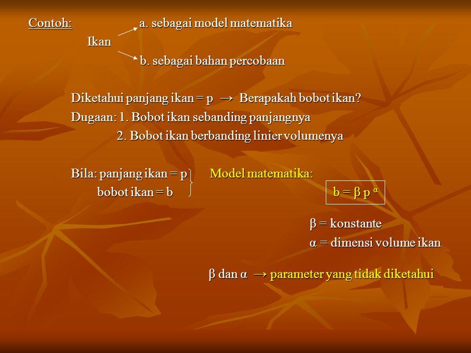 Contoh: a. sebagai model matematika