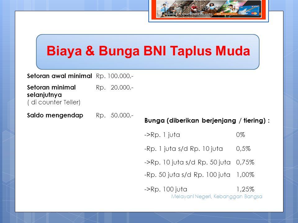 Biaya & Bunga BNI Taplus Muda