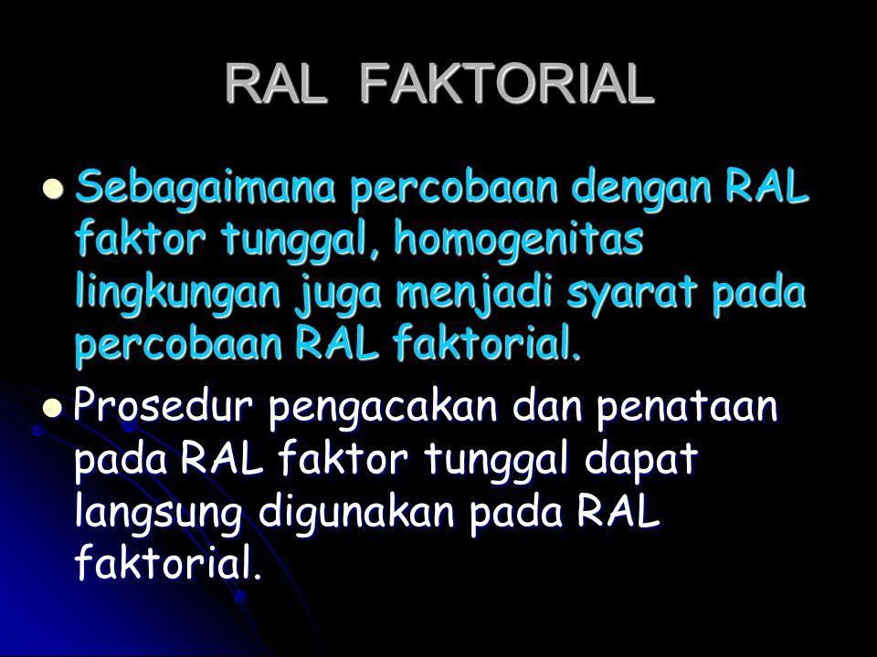 RAL FAKTORIAL Sebagaimana percobaan dengan RAL faktor tunggal, homogenitas lingkungan juga menjadi syarat pada percobaan RAL faktorial.