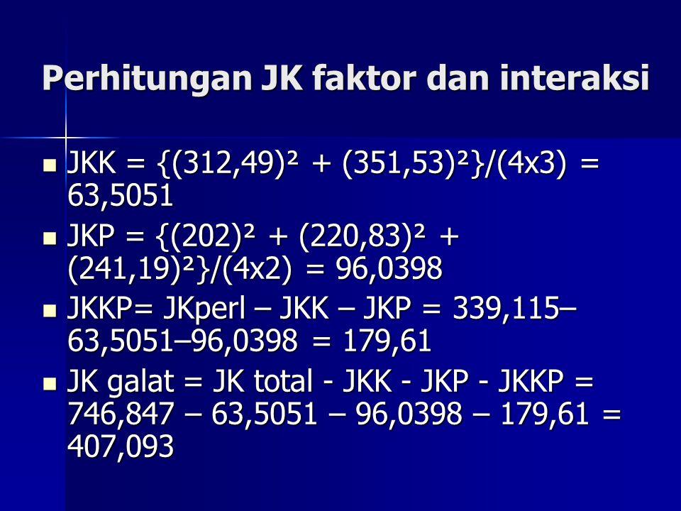 Perhitungan JK faktor dan interaksi